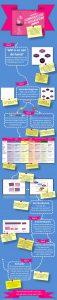 Infographic-verandercommunicatie-kleineversie